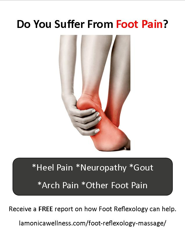foot pain postcard